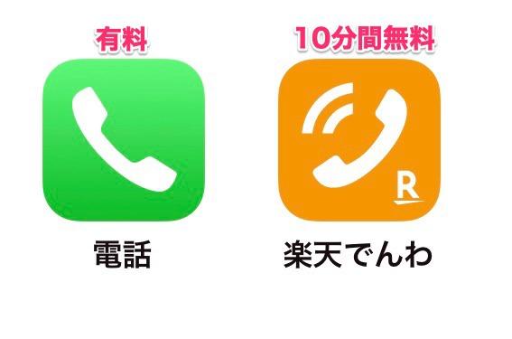 通話アプリを経由すれば10分間は通話無料