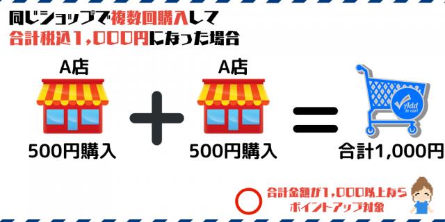 同じショップでの購入で1000円ならカウント1
